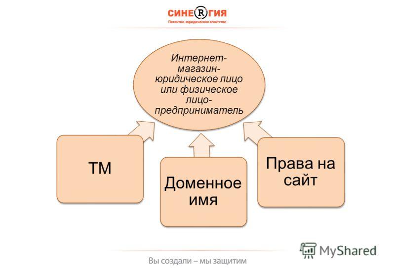 Интернет - магазин - юридическое лицо или физическое лицо - предприниматель ТМ Доменное имя Права на сайт