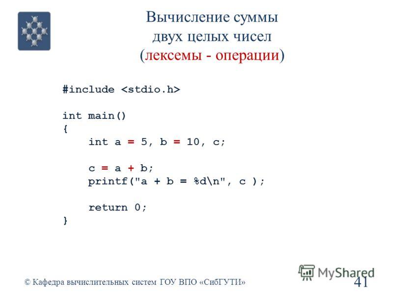 Вычисление суммы двух целых чисел (лексемы - операции) 41 © Кафедра вычислительных систем ГОУ ВПО «СибГУТИ» #include int main() { int a = 5, b = 10, с; с = a + b; printf(a + b = %d\n, c ); return 0; }