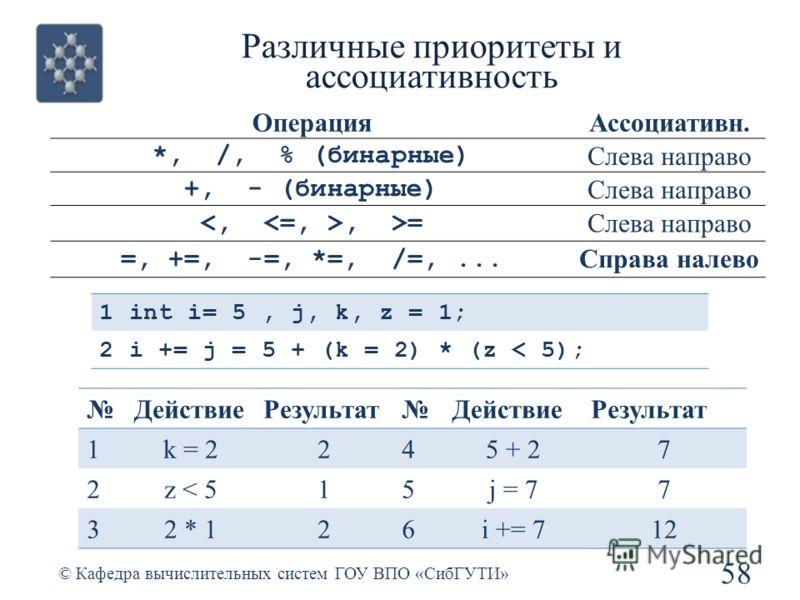 Различные приоритеты и ассоциативность 58 © Кафедра вычислительных систем ГОУ ВПО «СибГУТИ» 1int i= 5, j, k, z = 1; 2i += j = 5 + (k = 2) * (z < 5); ОперацияАссоциативн. *, /, % (бинарные) Слева направо +, - (бинарные) Слева направо, >= Слева направо