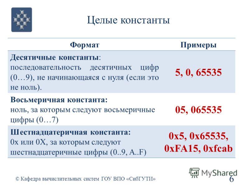 Целые константы 6 © Кафедра вычислительных систем ГОУ ВПО «СибГУТИ» ФорматПримеры Десятичные константы: последовательность десятичных цифр (0…9), не начинающаяся с нуля (если это не ноль). 5, 0, 65535 Восьмеричная константа: ноль, за которым следуют