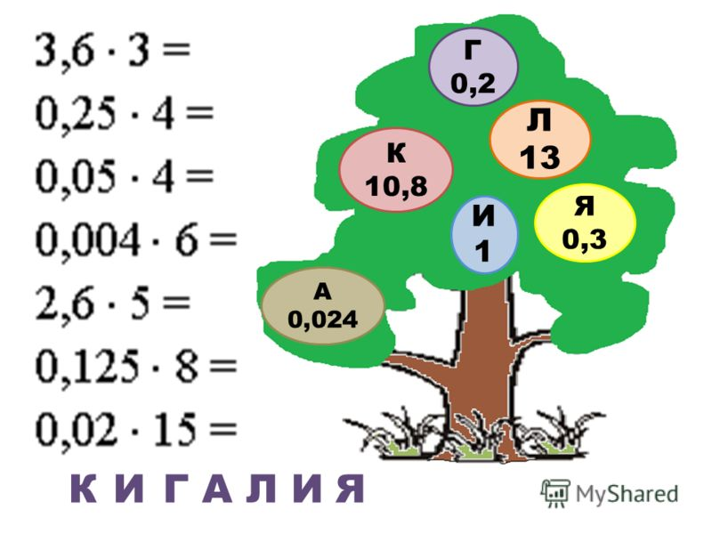Г 0,2 К 10,8 Л 13 Я 0,3 И1И1 А 0,024 КИГАЛИЯ
