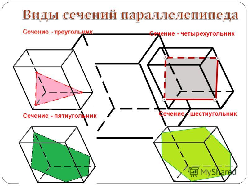 Сечение - пятиугольник Сечение - шестиугольник