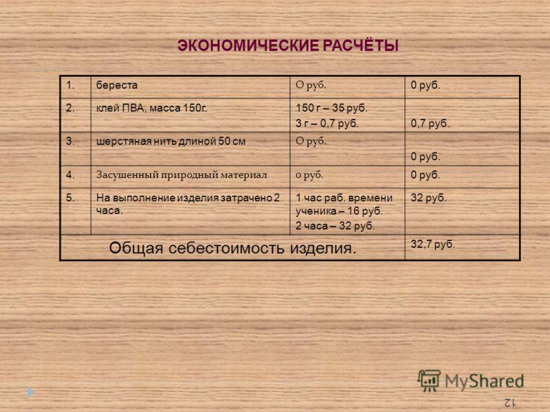 12 1.береста О руб. 0 руб. 2.клей ПВА, масса 150г.150 г – 35 руб. 3 г – 0,7 руб.0,7 руб. 3.шерстяная нить длиной 50 см О руб. 0 руб. 4. Засушенный природный материал0 руб. 5.На выполнение изделия затрачено 2 часа. 1 час раб. времени ученика – 16 руб.