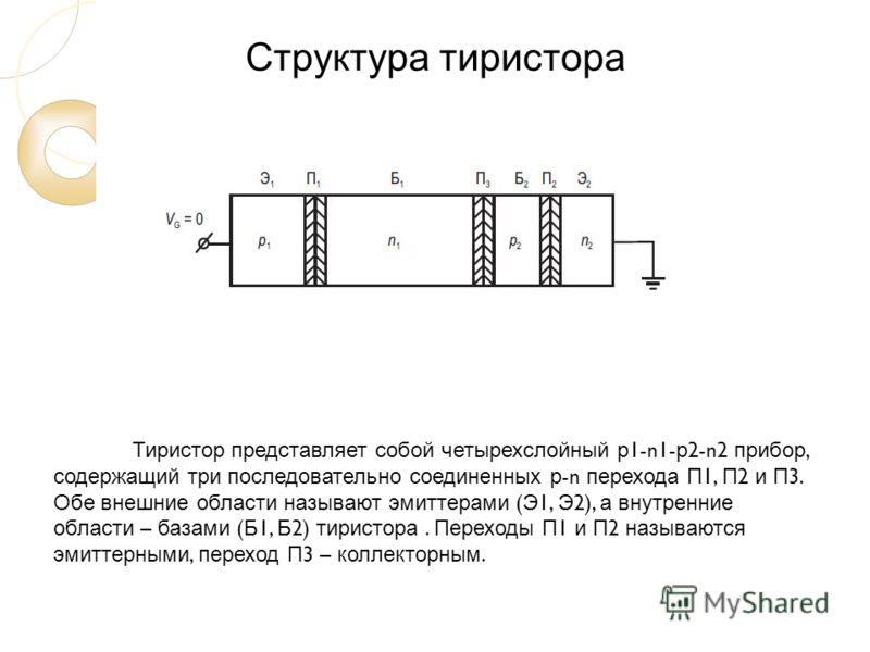 Структура тиристора Тиристор представляет собой четырехслойный р 1-n1- р 2-n2 прибор, содержащий три последовательно соединенных р -n перехода П 1, П 2 и П 3. Обе внешние области называют эмиттерами ( Э 1, Э 2), а внутренние области – базами ( Б 1, Б