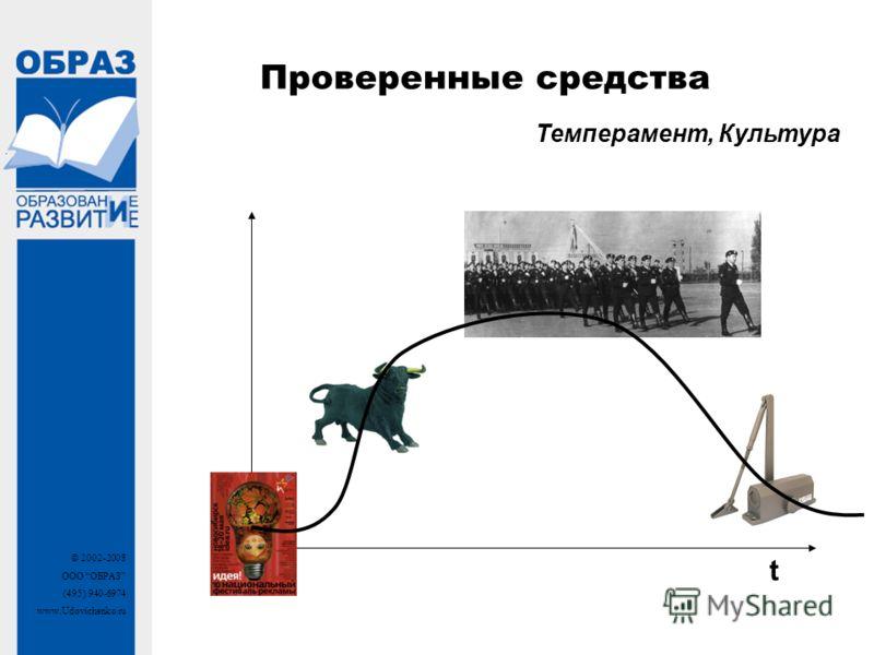 © 2002-2008 ООО ОБРАЗ (495) 940-6974 www.Udovichenko.ru Проверенные средства Темперамент, Культура t