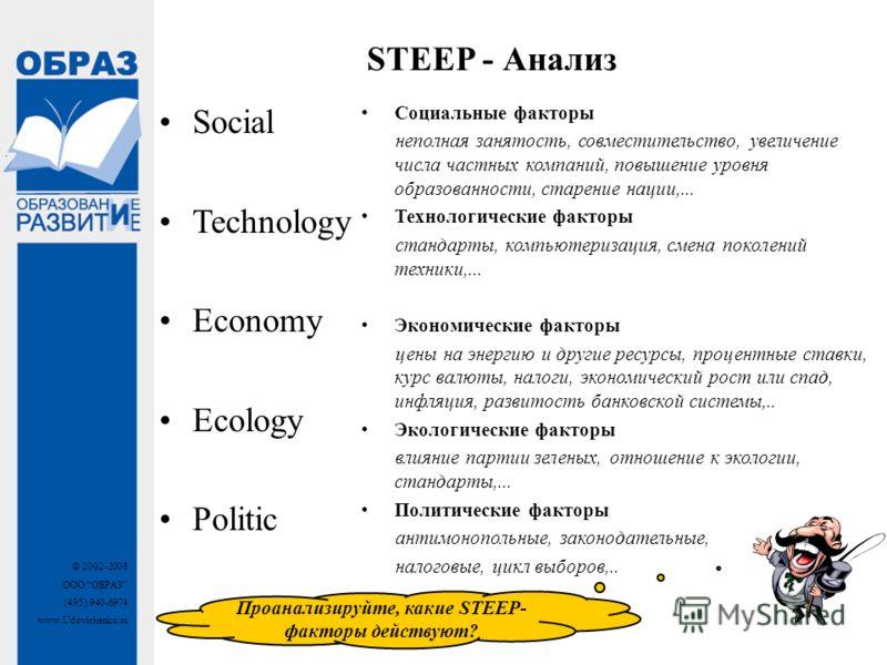 © 2002-2008 ООО ОБРАЗ (495) 940-6974 www.Udovichenko.ru Social Technology Economy Ecology Politic Социальные факторы неполная занятость, совместительство, увеличение числа частных компаний, повышение уровня образованности, старение нации,... Технолог