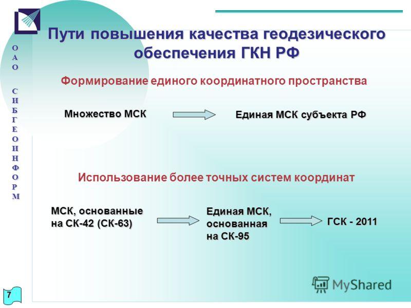 Пути повышения качества геодезического обеспечения ГКН РФ Единая МСК субъекта РФ МСК, основанные на СК-42 (СК-63) Единая МСК, основанная на СК-95 Формирование единого координатного пространства Множество МСК 7 Использование более точных систем коорди