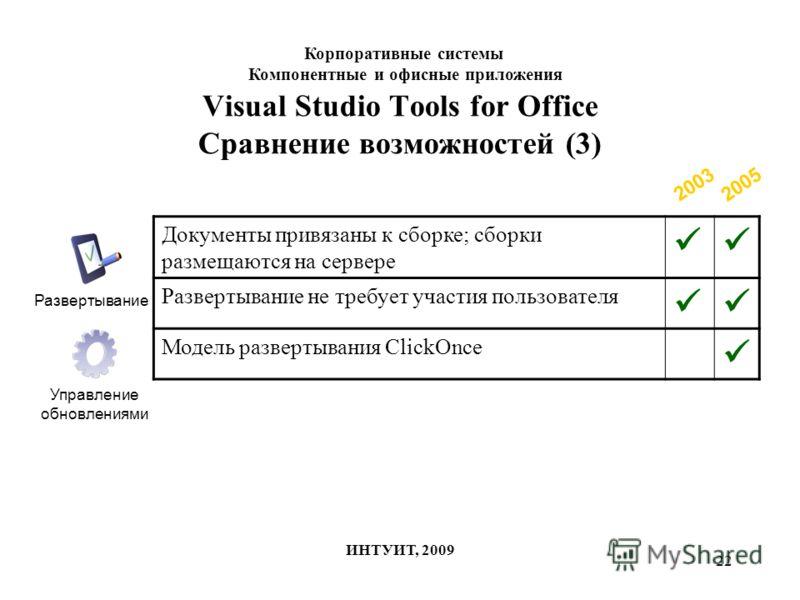 22 Visual Studio Tools for Office Сравнение возможностей (3) Документы привязаны к сборке; сборки размещаются на сервере Развертывание не требует участия пользователя Модель развертывания ClickOnce 2003 2005 Управление обновлениями Развертывание Корп