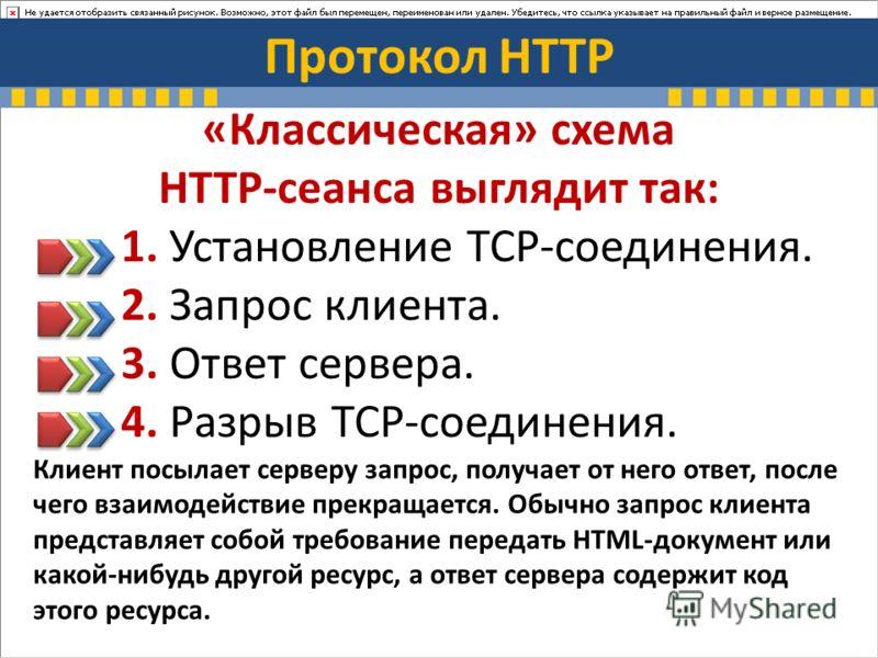 Протокол HTTP «Классическая» схема HTTP-сеанса выглядит так: 1. Установление TCP-соединения. 2. Запрос клиента. 3. Ответ сервера. 4. Разрыв TCP-соединения. Клиент посылает серверу запрос, получает от него ответ, после чего взаимодействие прекращается
