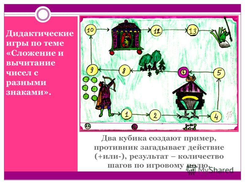 Два кубика создают пример, противник загадывает действие (+или-), результат – количество шагов по игровому полю. Дидактические игры по теме «Сложение и вычитание чисел с разными знаками».