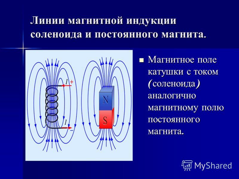 Линии магнитной индукции соленоида и постоянного магнита. Магнитное поле катушки с током ( соленоида ) аналогично магнитному полю постоянного магнита. Магнитное поле катушки с током ( соленоида ) аналогично магнитному полю постоянного магнита.