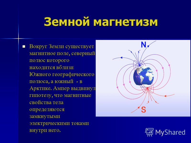 Земной магнетизм Вокруг Земли существует магнитное поле, северный полюс которого находится вблизи Южного географического полюса, а южный - в Арктике. Ампер выдвинул гипотезу, что магнитные свойства тела определяются замкнутыми электрическими токами в