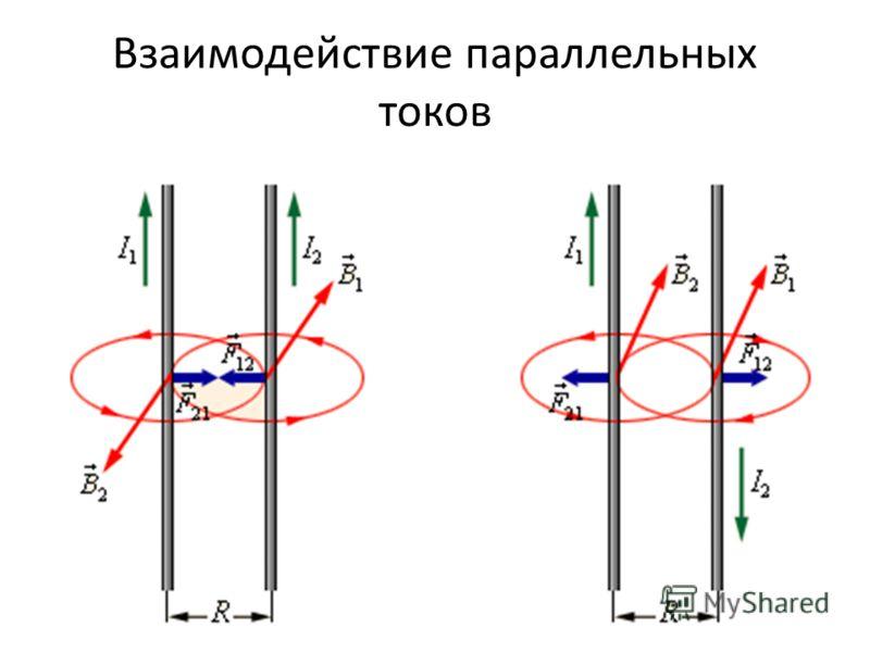 Взаимодействие параллельных токов