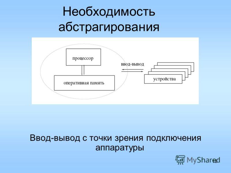16 Необходимость абстрагирования Ввод-вывод с точки зрения подключения аппаратуры