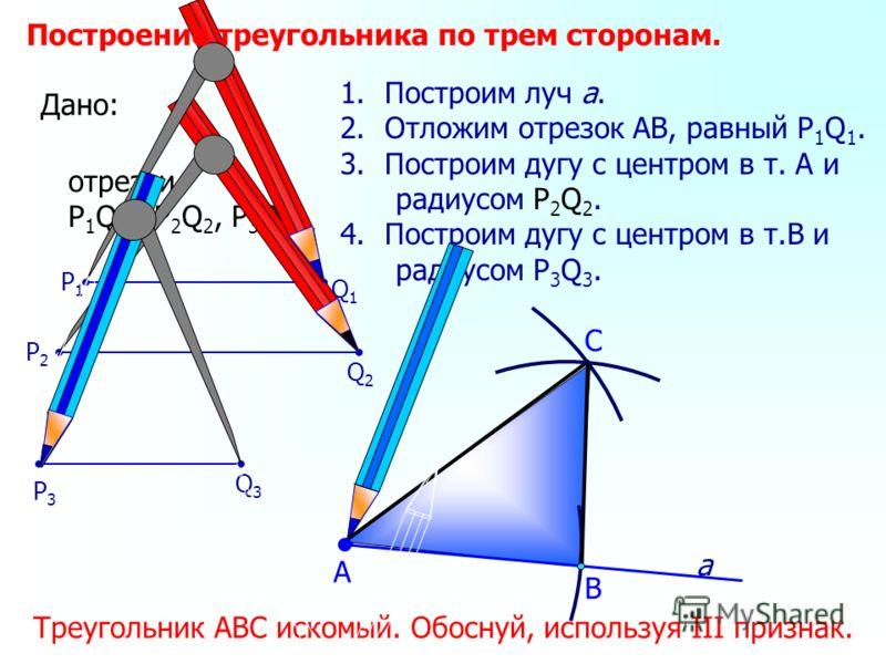 С 1.Построим луч а. 2.Отложим отрезок АВ, равный P 1 Q 1. 3.Построим дугу с центром в т. А и радиусом Р 2 Q 2. 4.Построим дугу с центром в т.В и радиусом P 3 Q 3. В А Треугольник АВС искомый. Обоснуй, используя III признак. Дано: отрезки Р 1 Q 1, Р 2