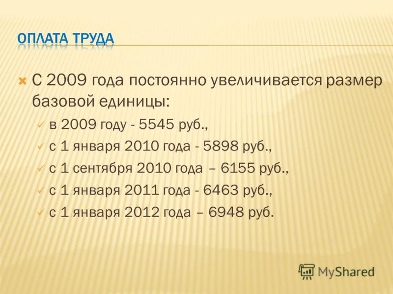 С 2009 года постоянно увеличивается размер базовой единицы: в 2009 году - 5545 руб., с 1 января 2010 года - 5898 руб., с 1 сентября 2010 года – 6155 руб., с 1 января 2011 года - 6463 руб., с 1 января 2012 года – 6948 руб.