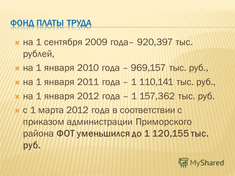на 1 сентября 2009 года– 920,397 тыс. рублей, на 1 января 2010 года – 969,157 тыс. руб., на 1 января 2011 года – 1 110,141 тыс. руб., на 1 января 2012 года – 1 157,362 тыс. руб. с 1 марта 2012 года в соответствии с приказом администрации Приморского