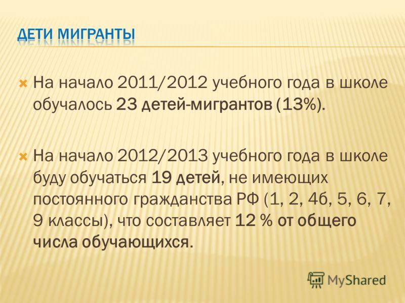 На начало 2011/2012 учебного года в школе обучалось 23 детей-мигрантов (13%). На начало 2012/2013 учебного года в школе буду обучаться 19 детей, не имеющих постоянного гражданства РФ (1, 2, 4б, 5, 6, 7, 9 классы), что составляет 12 % от общего числа