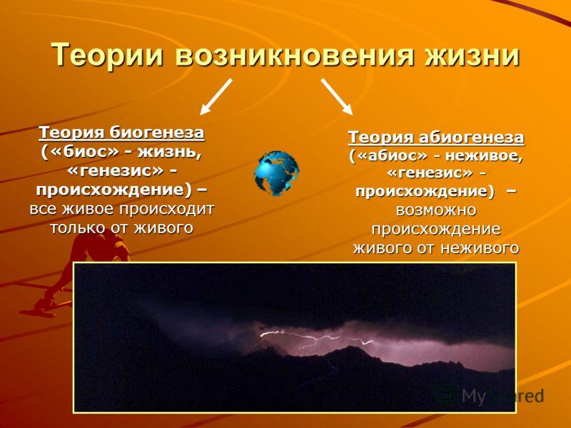 Теории возникновения жизни Теория абиогенеза («абиос» - неживое, «генезис» - происхождение) – возможно происхождение живого от неживого Теория биогенеза («биос» - жизнь, «генезис» - происхождение) – все живое происходит только от живого
