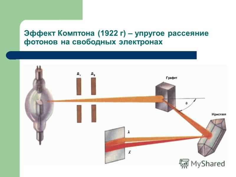 Эффект Комптона (1922 г) – упругое рассеяние фотонов на свободных электронах