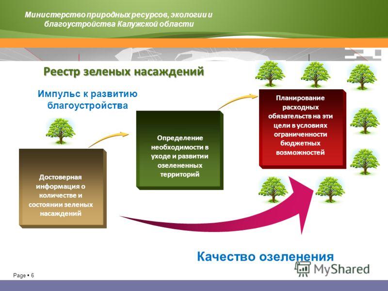 Page 6 Импульс к развитию благоустройства Достоверная информация о количестве и состоянии зеленых насаждений Определение необходимости в уходе и развитии озелененных территорий Планирование расходных обязательств на эти цели в условиях ограниченности