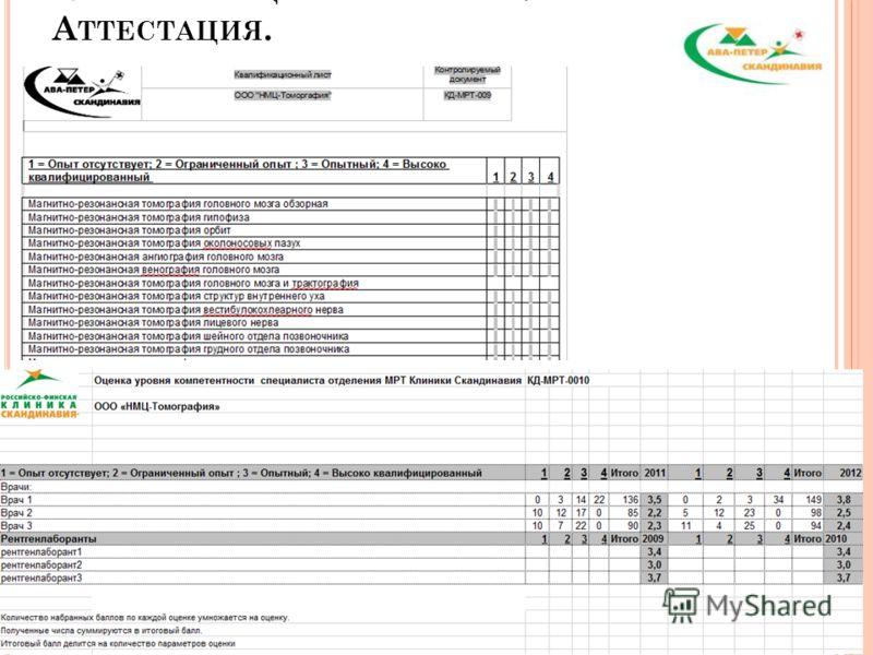 К ВАЛИФИКАЦИЯ ПЕРСОНАЛА. А ТТЕСТАЦИЯ. 29