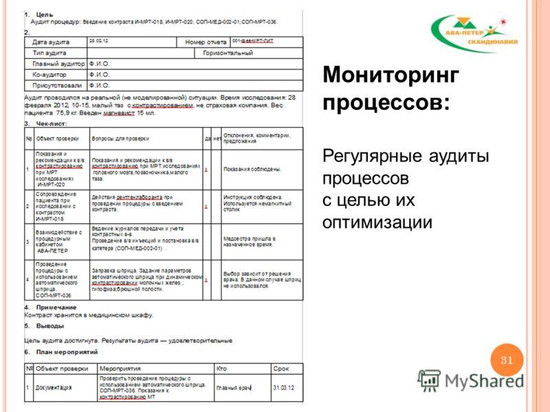 31 Мониторинг процессов: Регулярные аудиты процессов с целью их оптимизации