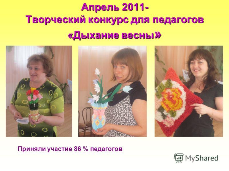 Апрель 2011- Творческий конкурс для педагогов «Дыхание весны » Приняли участие 86 % педагогов