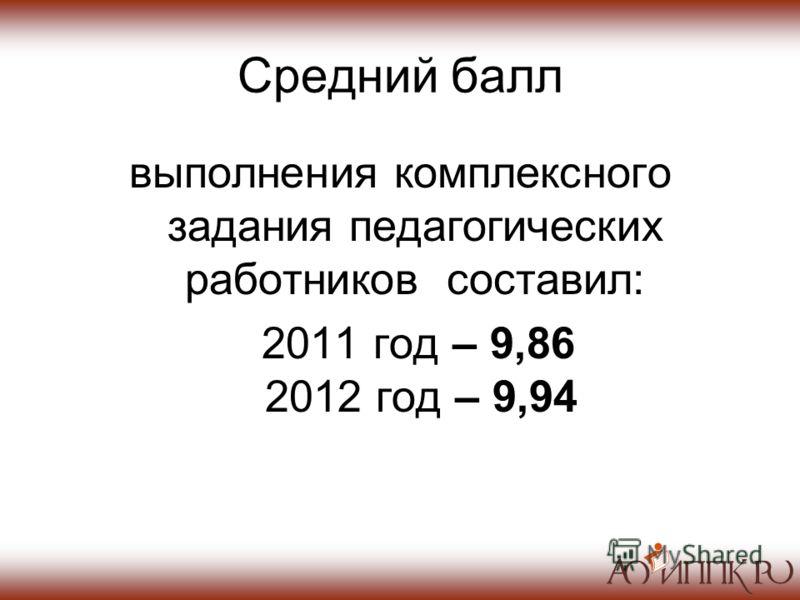 Средний балл выполнения комплексного задания педагогических работников составил: 2011 год – 9,86 2012 год – 9,94
