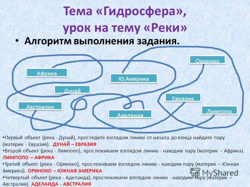 Тема «Гидросфера», урок на тему «Реки» Алгоритм выполнения задания. Первый объект (река - Дунай), проследите взглядом линию от начала до конца найдите пару (материк - Евразия). ДУНАЙ – ЕВРАЗИЯ Второй объект (река - Лимпопо), прослеживаем взглядом лин