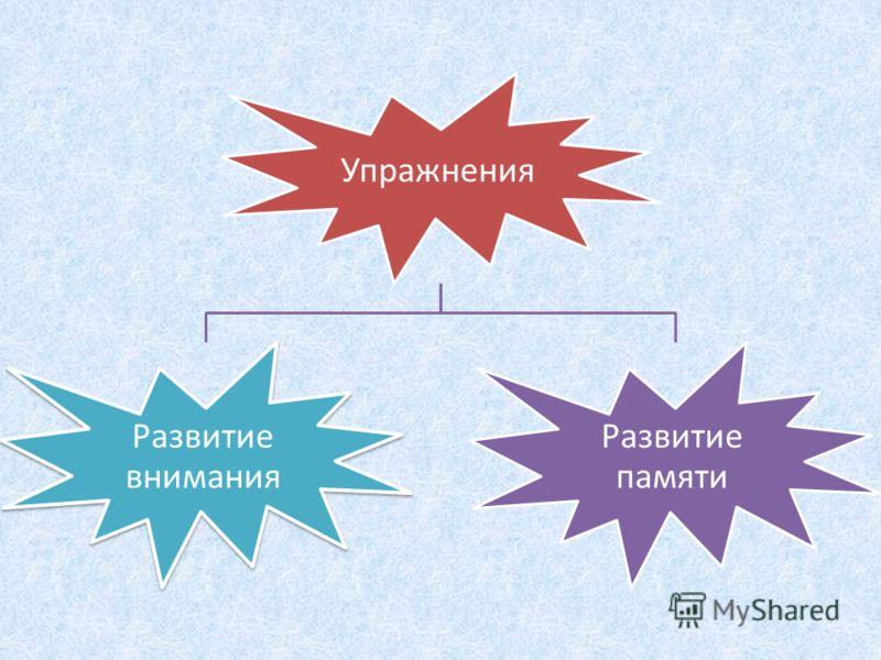 Упражнения Развитие внимания Развитие памяти