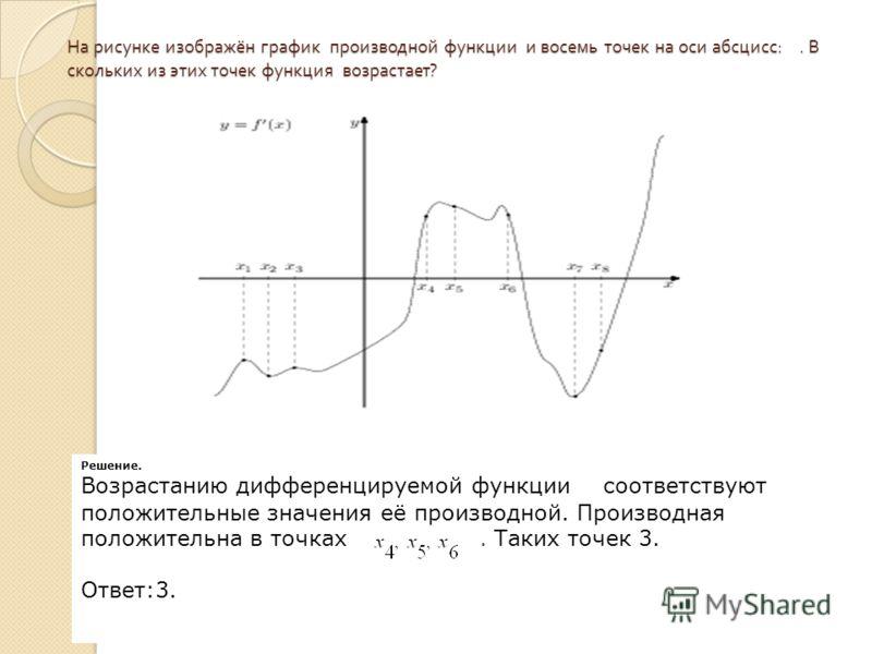 На рисунке график функции в скольких точках производная отрицательна