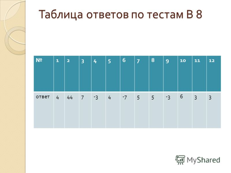 Таблица ответов по тестам В 8 123456789101112 ответ 4447-34-755-3633
