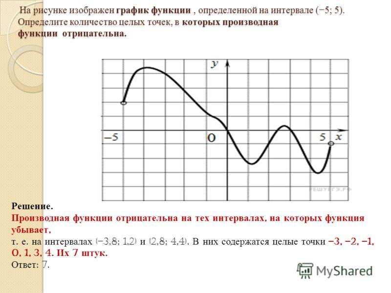 На рисунке изображен график функции, определенной на интервале (5; 5). Определите количество целых точек, в которых производная функции отрицательна. На рисунке изображен график функции, определенной на интервале (5; 5). Определите количество целых т