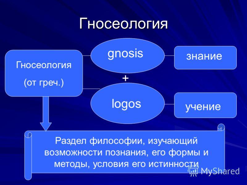 Гносеология Гносеология (от греч.) gnosis logos + знание учение Раздел философии, изучающий возможности познания, его формы и методы, условия его истинности