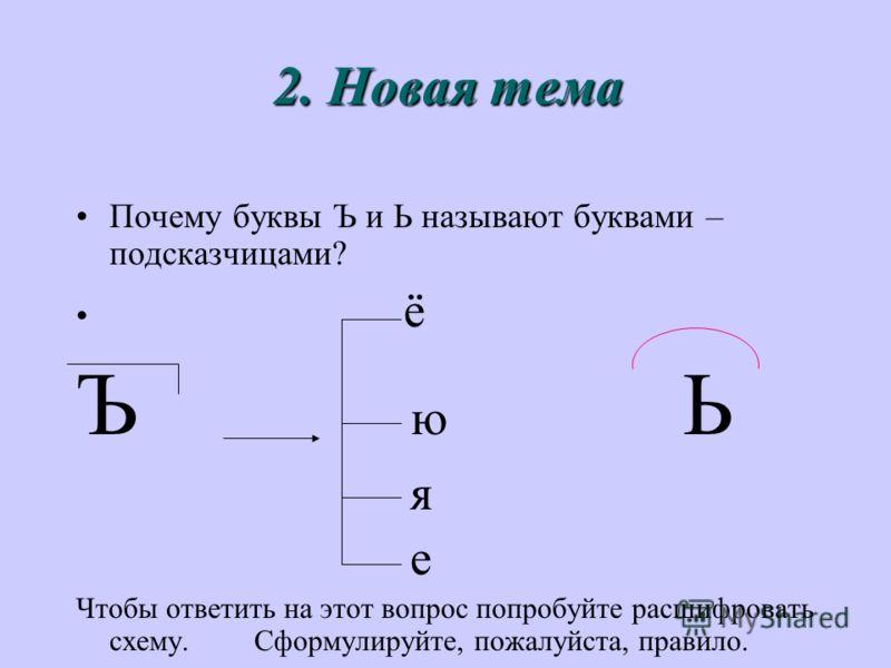 2. Новая тема Почему буквы Ъ и Ь называют буквами – подсказчицами? ё Ъ ю Ь я е Чтобы ответить на этот вопрос попробуйте расшифровать схему. Сформулируйте, пожалуйста, правило.