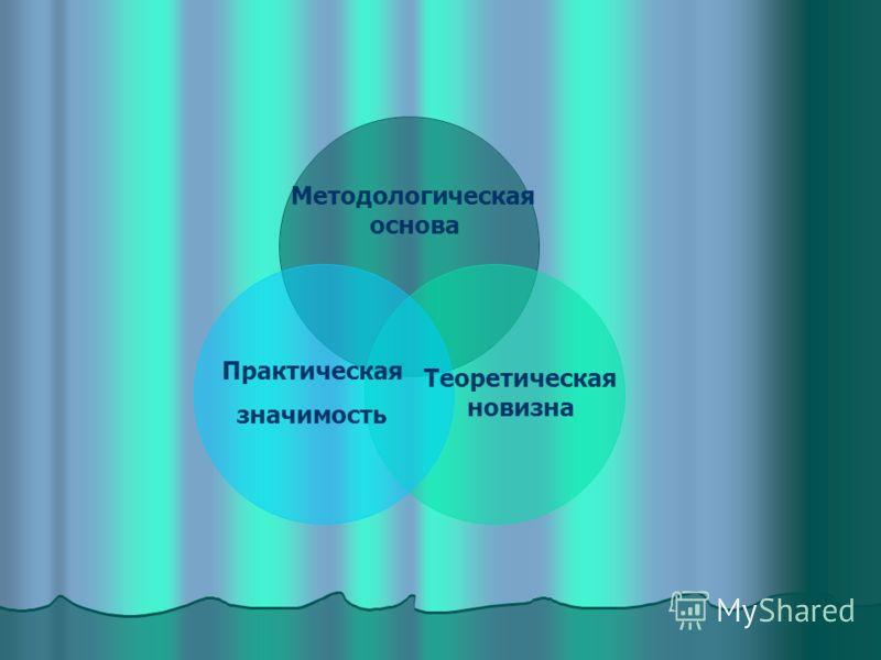 Методологическая основа Практическая значимость Теоретическая новизна