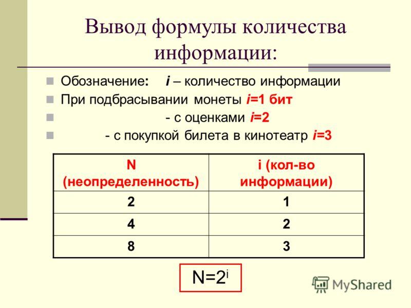 Вывод формулы количества информации: Обозначение: i – количество информации При подбрасывании монеты i=1 бит - с оценками i=2 - с покупкой билета в кинотеатр i=3 N (неопределенность) i (кол-во информации) 21 42 83 N=2 i