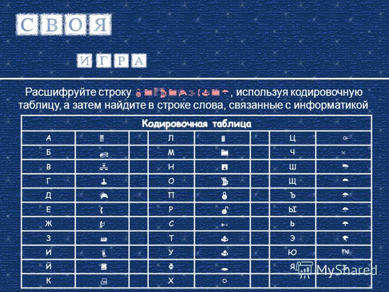 Кодировочная таблица А Л Ц Б М Ч В Н Ш Г О Щ Д П Ъ Е Р Ы Ж С Ь З Т Э И У Ю Й Ф Я К Х Расшифруйте строку ПМАОМД Е М, используя кодировочную таблицу, а затем найдите в строке слова, связанные с информатикой
