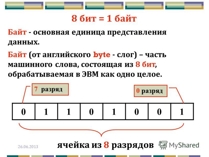 8 бит = 1 байт Байт - основная единица представления данных. Байт ( от английского byte - слог ) – часть машинного слова, состоящая из 8 бит, обрабатываемая в ЭВМ как одно целое. 01101001 ячейка из 8 разрядов 7 разряд 0 разряд 26.06.2013