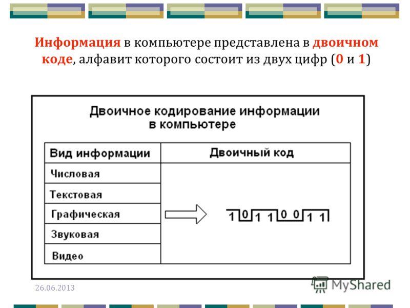 Информация в компьютере представлена в двоичном коде, алфавит которого состоит из двух цифр (0 и 1) 26.06.2013