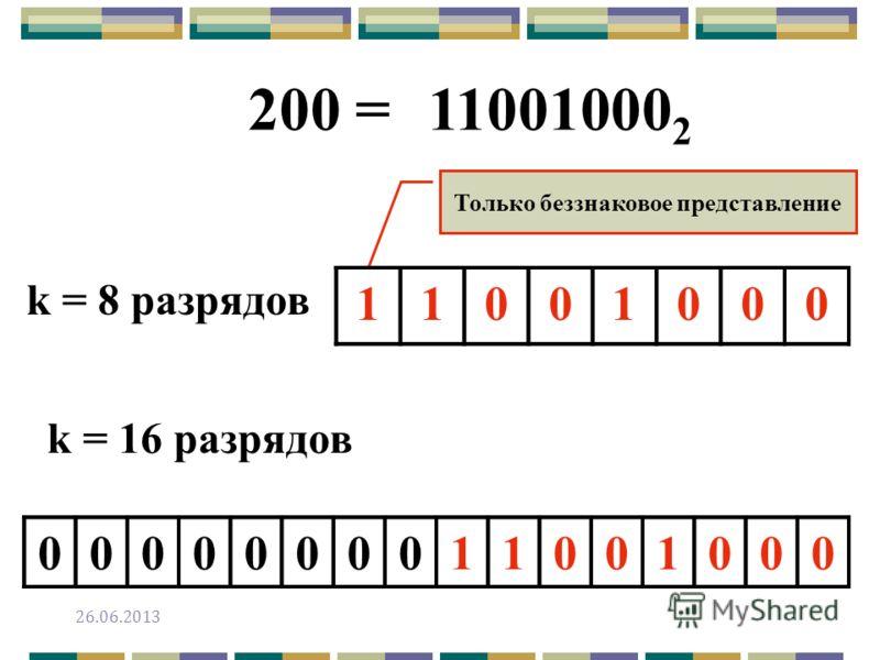 k = 16 разрядов Только беззнаковое представление 200 =11001000 2 k = 8 разрядов 11001000 0000000011001000 26.06.2013