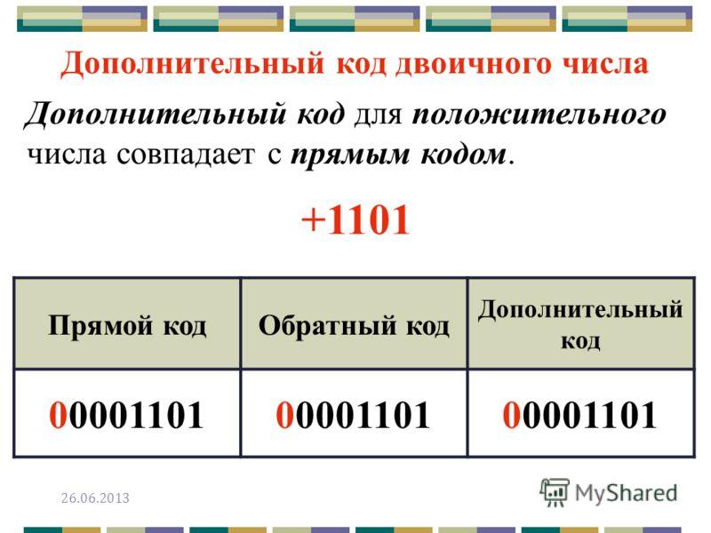 Дополнительный код для положительного числа совпадает с прямым кодом. Дополнительный код двоичного числа Прямой кодОбратный код Дополнительный код 00001101 +1101 26.06.2013