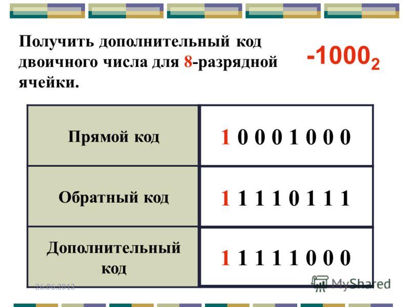 Получить дополнительный код двоичного числа для 8-разрядной ячейки. Прямой код Обратный код Дополнительный код -1000 2 1 0 0 0 1 1 1 1 0 1 1 1 1 1 1 1 1 0 0 0 26.06.2013