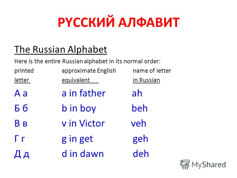 РYССКИЙ АЛФАВИТ The Russian Alphabet Here is the entire Russian alphabet in its normal order: printedapproximate Englishname of letter letter equivalent in Russian А а a in father ah Б б b in boy beh В в v in Victor veh Г г g in get geh Д д d in dawn