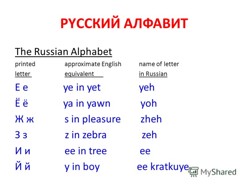 РYССКИЙ АЛФАВИТ The Russian Alphabet printedapproximate Englishname of letter letter equivalent in Russian Е е ye in yet yeh Ё ё ya in yawn yoh Ж ж s in pleasure zheh З з z in zebra zeh И и ee in tree ee Й й y in boy ee kratkuye