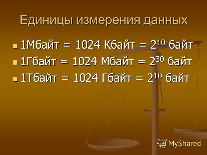 Единицы измерения данных 1Мбайт = 1024 Кбайт = 2 10 байт 1Мбайт = 1024 Кбайт = 2 10 байт 1Гбайт = 1024 Мбайт = 2 30 байт 1Гбайт = 1024 Мбайт = 2 30 байт 1Тбайт = 1024 Гбайт = 2 10 байт 1Тбайт = 1024 Гбайт = 2 10 байт