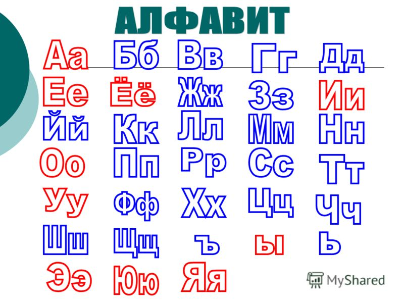 These are the alphabets we use in Estonia ( Russian and Estonian) The lessons at school are in Russian, but all the papers are in written in official language, the Estonian. The Russian alphabet - Cyrillic, therefore is not present anything the gener