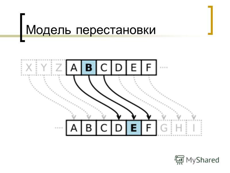 Модель перестановки