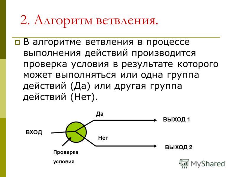 2. Алгоритм ветвления. В алгоритме ветвления в процессе выполнения действий производится проверка условия в результате которого может выполняться или одна группа действий (Да) или другая группа действий (Нет). ВХОД ВЫХОД 1 ВЫХОД 2 Проверка условия Да